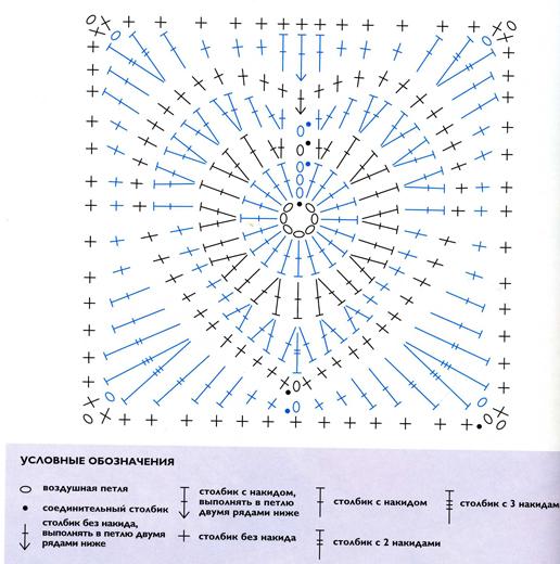 shema-detskogo-pleda (590x600, 90Kb) .